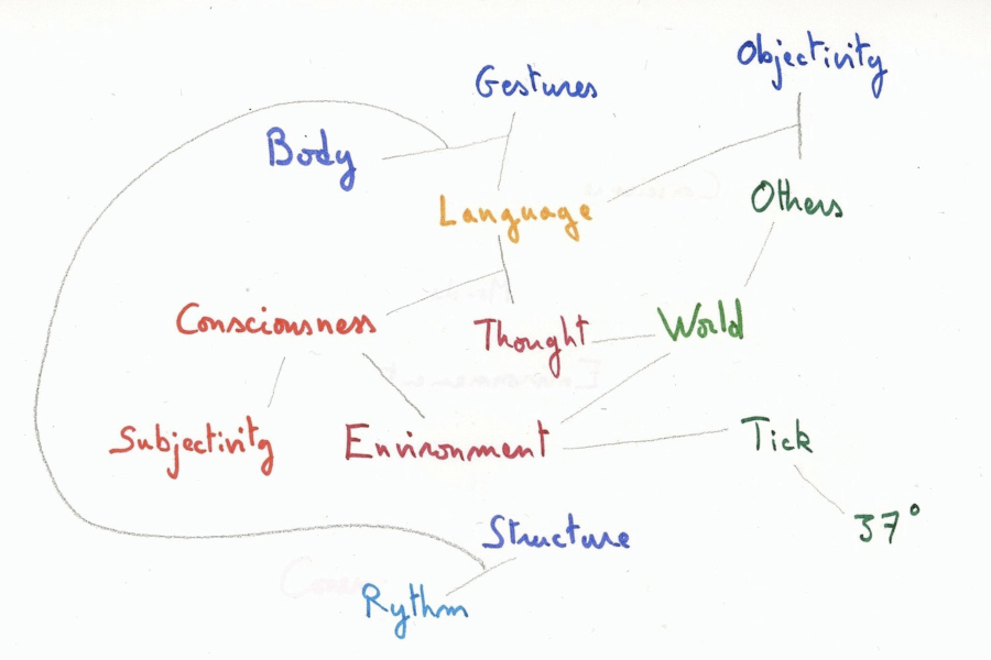 Idéographie